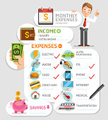 Monthly expenses template.