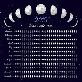 Moon phases calendar. Dates for full, new and every phase in between. Cycles of the moon vector illustration. Daily moon illumination and moon age schedule. Lunar cycles at 2019 year.