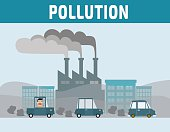 Factory pipe polluting air. Car pollution..Motorist in cities with air pollution..Environmental problems concept..cartoon flat vector illustration.