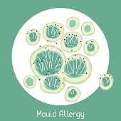 Mould allergy. Vector illustration for medical websites advertising medications.