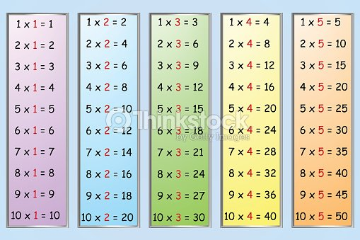 Table de multiplication de 1 5 clipart vectoriel for Table de multiplication 5