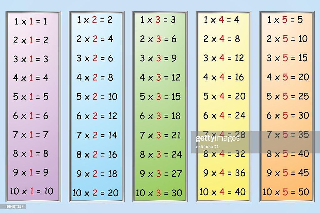 Multiplication Table 1 5 : Vector Art