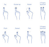 multitouch gestures for tablets and smartphone outline vector