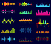 Music equalizer, audio analog waves, studio sound frequency, music player waveform, sound spectrum signal, sonic tracks vector set. Electronic equalizer frequency, wave curve, waveforms
