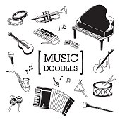 Hand writing of music instruments