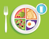 Vector illustration of the MyPlate nutrition guide. New Government Nutrition Plate. Myplate breakfast.
