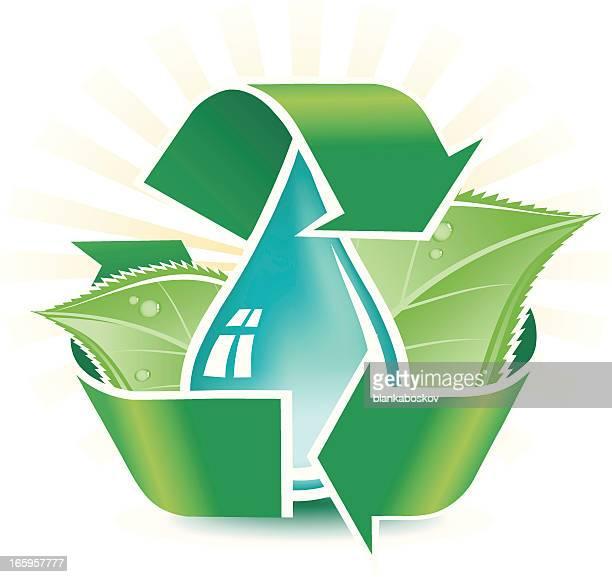 Natural Recycling