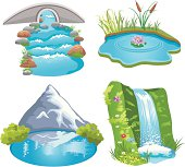 vector illustration of four types of natural water: river, pond, lake and waterfall