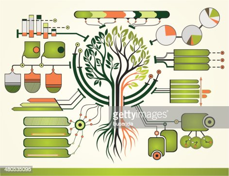 Nature infographic : Vector Art