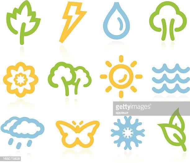 Symboles de la Nature