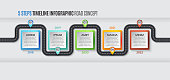 Navigation map infographic 5 steps timeline concept. Vector illustration winding road. Color swatches control