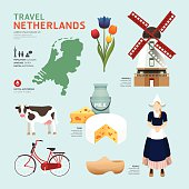 Netherland Flat Icons Design Travel Concept.Vector