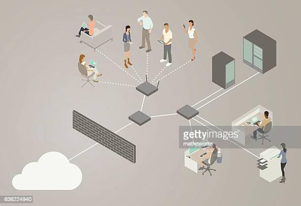 LAN Network Diagram