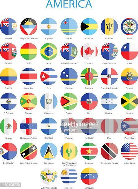 Nord et d'Amérique centrale et du Sud, à drapeaux ronds