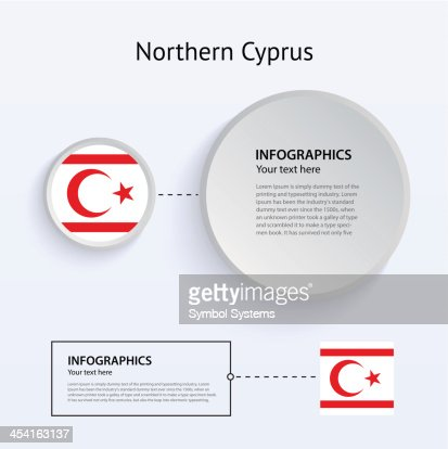 Northern Cyprus Country Set of Banners. : Vector Art