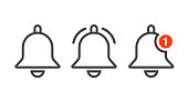 Notification icon vector, material design, Social Media element, User Interface sign, EPS, UI, Image, Illustration. New message. Bells set.