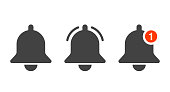 Notification icon vector, material design, Social Media element, User Interface sign, EPS, UI, Image, Illustration. New message. Bell icons with the different status.