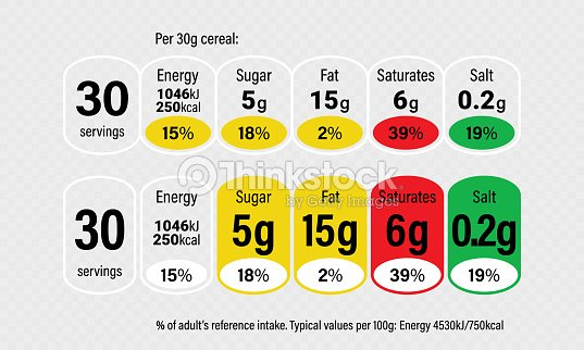nutrition facts information label for cereal box package vector