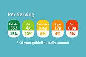 Nutritional facts guide per serving amount.Blue background.Flat desighn.Vector.