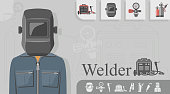 Welder with welding icons