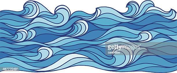 Ocean Wellen