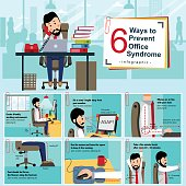 Office syndrome prevention infographic with cartoon office staff showing how to avoid the chronic disease caused by various factors in the work environment of people nowadays, illustration, vector.