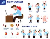 Office syndrome Infographics. Infographic Banner Brochure.