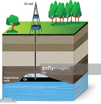 Oil extraction. Conventional drilling : stock vector