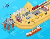 Oil Gas Industry Concept 3d Isometric View Include of Pump, Transportation, Station, Tanker and Platform. Vector illustration