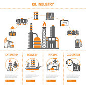 Oil industry extraction production and transportation oil and petrol Concept Two Color Icons Set with oilman, rig and barrels. Isolated vector illustration.