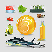 Omega 3. Polyunsaturated fatty acids. Normalization of cardiac activity. Set