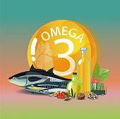 Omega 3. Polyunsaturated fatty acids. Normalization of cardiac activity. Basics of a healthy lifestyle.