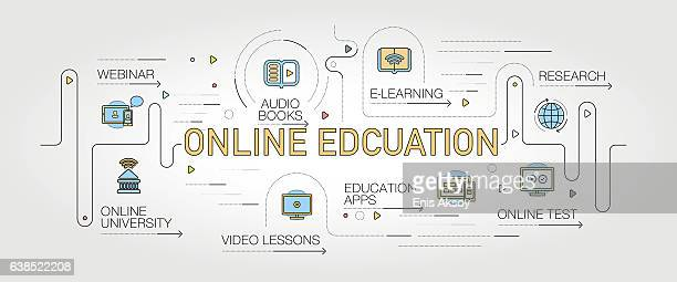 Online Education banner and icons