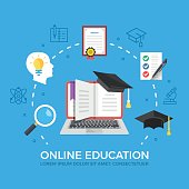Online education flat illustration concept. Elearning, e-learning, online courses concepts. Laptop with book and graduation hat. Creative flat icons set, thin line icons set for web banners, web sites