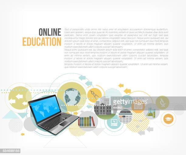 Educación on-line