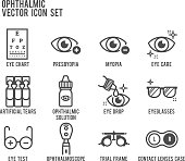 this icon is about eye ophthalmic