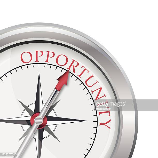 Opportunity compass direction