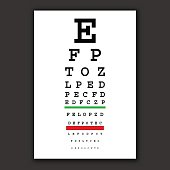 optical vision test vector chart Poster for vision testing