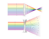 Optics physics. Refraction of light When light travels through different types of lenses.