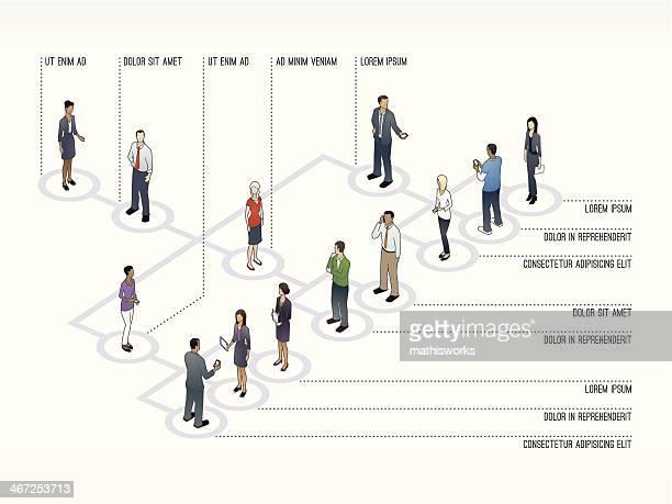 Organigramma diapositiva modello