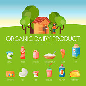 Organic dairy products banner, poster vector illustration. Cartoon farmer holding farm equipment near cow. Fresh quality organic food. Milk, cheese yogurt cottage cheese sour cream, milk shake.