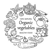 Organic vegetables doodle illustration template. Sketchy vector black and white concepts with healthy food for graphic design, web banner and printed materials.