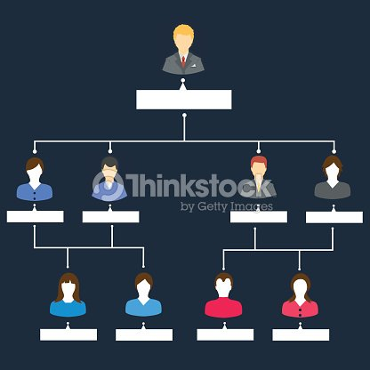 Organizational structure chart template hierarchy of people worker organizational structure chart template hierarchy of people worker at company vector art ccuart Image collections