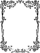 Ornamental frame with roses with space for text  ZIP includes EPS, AI, JPG RGB