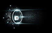 Padlock with security lock hologram concept and futuristic electronic technology background, vector illustration