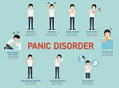 Panic disorder infographic,vector illustration.