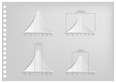 Business and Marketing Concepts, Illustration Paper Art Craft Set of 4 Gaussian Bells or Normal Distribution Curve Diagrams Used in The Natural Sciences, Social Sciences and Business.