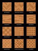 Parquet floor pattern - most popular parquetry wood flooring set with names - isolated vector illustration on black background.