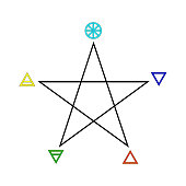 Pentagram with Five Elements Icon Symbol Design. Vector illustration isolated on white background. Spirit, Air, Earth , Fire and Water.