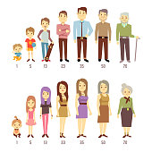 People generations at different ages man and woman from baby to old. Mother, father and young teenager, boyand girl illustration